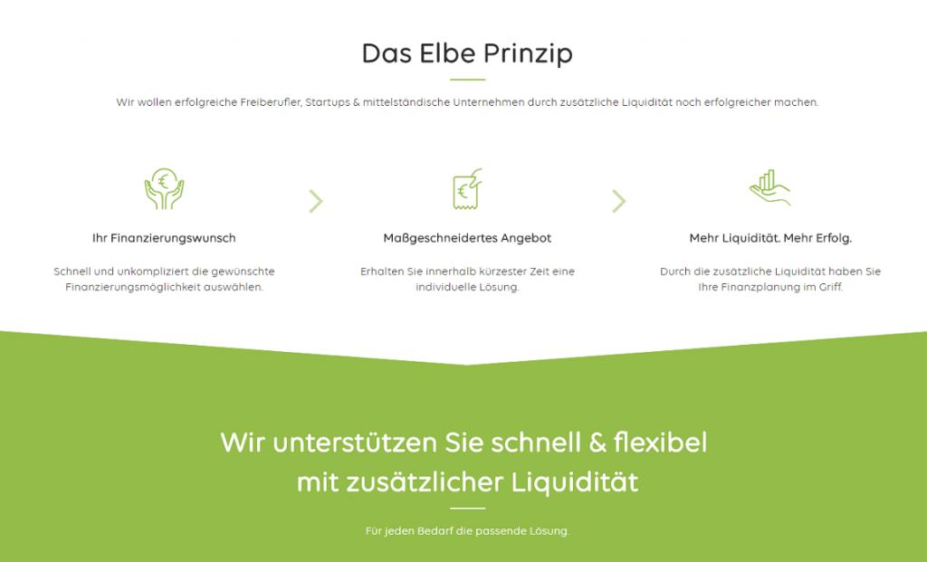 Die Elbe-Factoring GmbH bietet zahlreiche Factoring-Varianten an, wodurch viele KMU individuell passende Lösungen des Forderungsverkaufs erhalten. Bild: elbe-finanzgruppe.de/